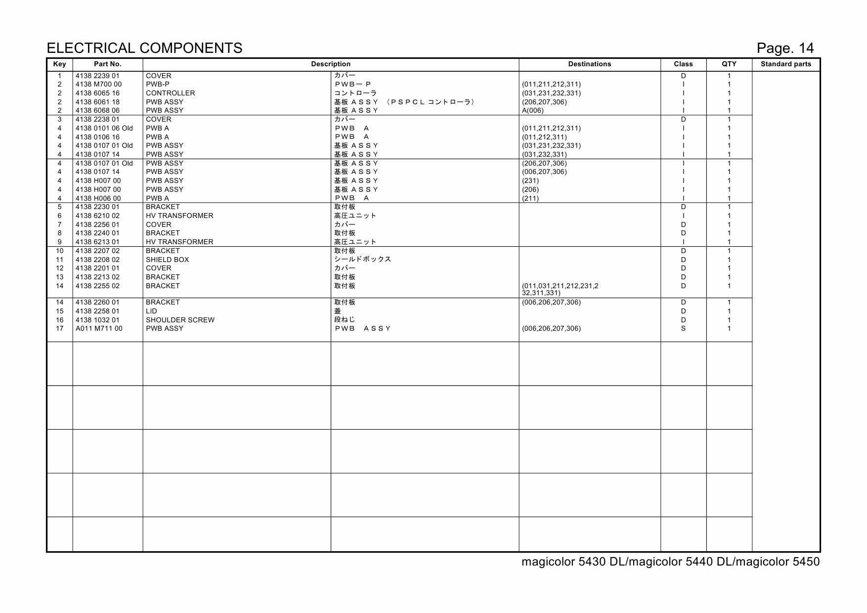 Konica minolta 5440dl